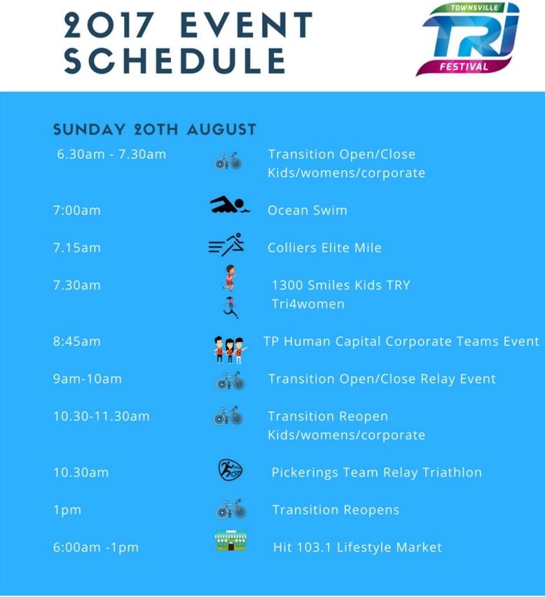 Townsville Triathlon Festival Events Schedule